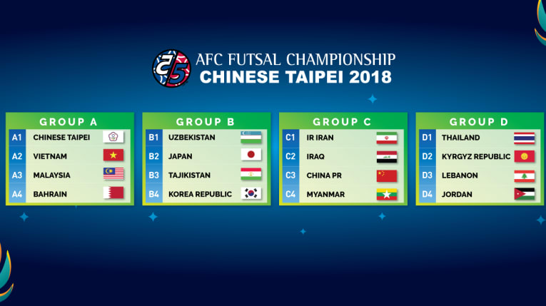 Việt Nam in Group A at Asia Futsal Tournament
