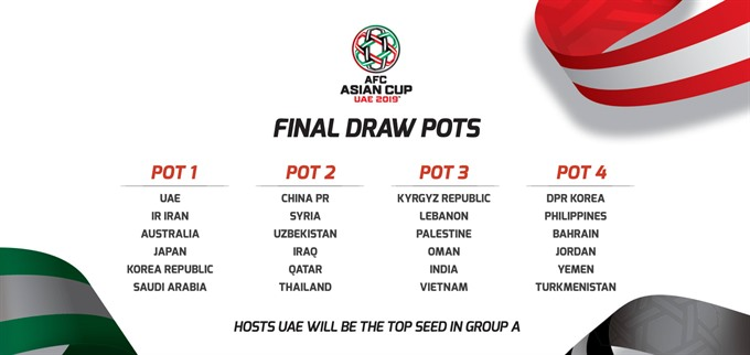 VN seeded in pot three in Asian Cup