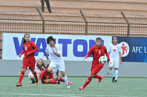 Việt Nam enter the second qualifying round of AFC women's champs